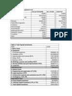 5C5 OmniChem LLC Total Capital Investments