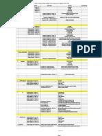 DAFTAR LITERATUR- UU, Peraturan Dan Keputusan - Per Unit