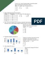 Matematika SD Data Soal UH
