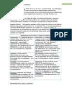 Resumen Bolilla 6 (Dinamica Del Derecho)
