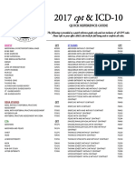 2017 CPT ICD10 Quick Reference 1