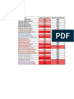 Rx 580 Spreadsheet