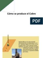 Cómo Se Produce El Cobre