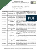 2ª Chamada Da Pré-Classificação Inicial Campus Diamantina - Edital 005-2017