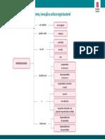 base_12_empreendedorismo_inovacao_sintese_cap1.pdf