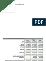 Laporan Keuangan GGRM (2014 s.d. 2016)