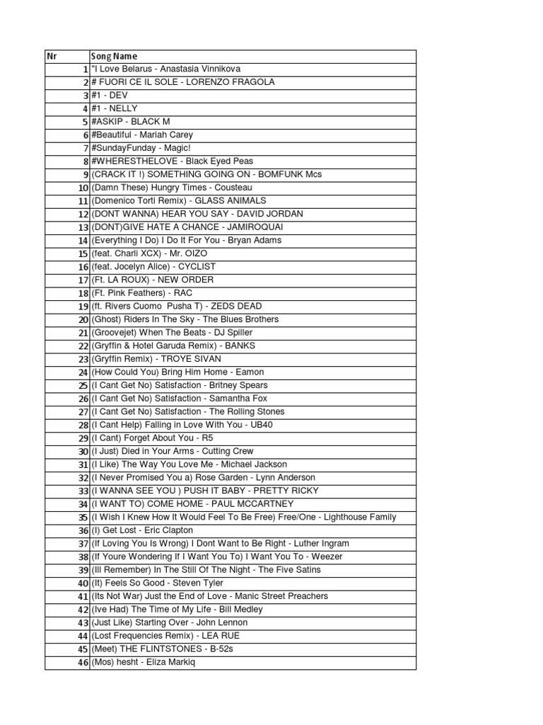 Nico Santos /% TOP CHARTS 84 Songbook mit CD Josh EH 3973 Ed Sheeran Maroon 5