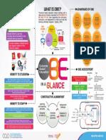 Infografik OBE UTHM