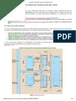 06. Diseño de Canales FAO