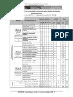Itinerario Formativo Computacion e Informatica 2018