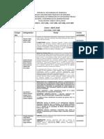 Actividades Programadas Fundamento de Administracion Enero-Abril 18