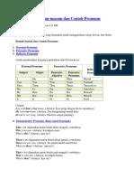 Pengertian, Macam-macam dan Contoh Pronouns.docx