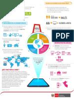 Inglés Puertas Al Mundo - Infografía