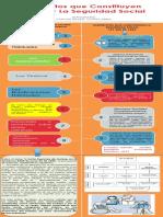 Infografia Sena