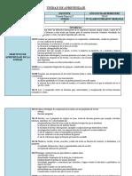 Formato Planificación Unidad de Aprendizaje