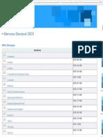 Memoria Elecciones 2,003, Guatemala