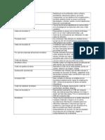 Cuadro Clasificacion de Inventarios