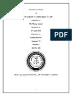 Pankaj Sharma Sem VI 100 Jurisprudence II