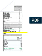 FD INterest Rates