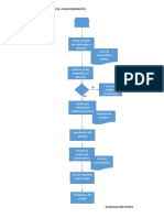 Fujograma Del Sistema de Almacenamiento