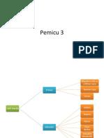 Dea-Pemicu 3 Saraf (Lengkap).pptx