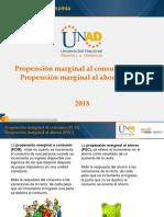 Pmc - Propensión Marginal a Consumir