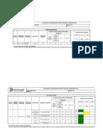 3. Evaluación y Reevaluación Del Proveedor de Serv. de Laboratorio 15-02-2018