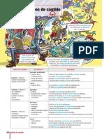 verbos de cambio.pdf