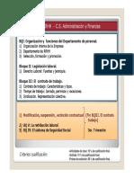 UNIDAD 8 COMPLETA Modificacion-suspenson-extincion