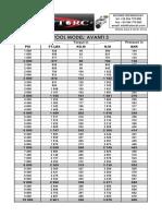 Torque Chart AVANTI 3.pdf