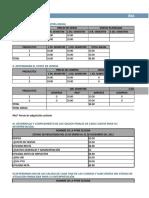 EA. Estados Financieros de La PyME