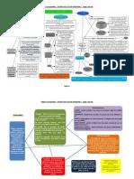 Mapas Conceptuales-Teorias Del Estado Moderno-Jorge Guevara