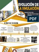 EVOLUCIÓN DE LA SIMULACIÓN