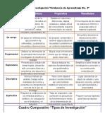 Cuadro Comparativo Tipos de Investigación.docx