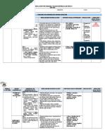 Planificación Por Unidades 2018 ARTES
