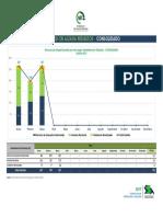 indice de recursos de alzada resueltos por la AIT