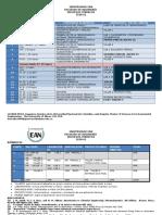 Ean Programa Procesos Térmicos 2018-s1