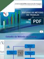 Tema IV Estudio de Metodo y Medición Trabajo