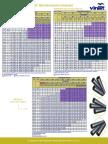 tabla de hdpe.pdf