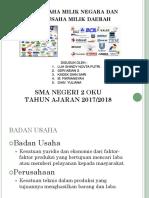 Badan Usaha Dalam Perekonomian Indonesia