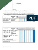 Prota dan Prosem Kelas Viii Kurikulum 2013 Revisi