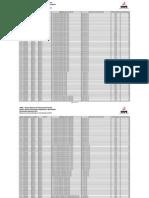 Locales de votación en Apurimac para las Elecciones Regionales, Municipales y Referéndum 2010 (ONPE)