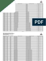 Locales de votación en Callao para las Elecciones Regionales, Municipales y Referéndum 2010 (ONPE)