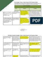 Judy Serritella Library Media Program Self Evaluation Rubric
