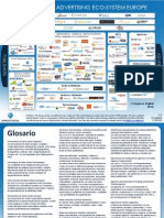 European Digital Advertising Industry map 2010