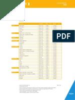 Lista de Precios Cliente Preferente Chile (Marzo 2018)