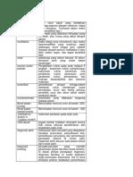 Glossarium Edit