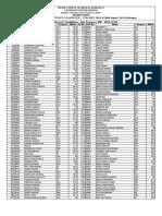 JRF Result 2016 for Website