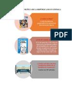 CONSTITUCIÓN POLÍTICA DE LA REPÚBLICA DE GUATEMALA.docx