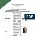 Catalogo de Equipos Ethernet